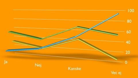 Löparundersökningen 2011