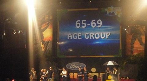 WTC lanserar rankingsystem för Age Group-klasser