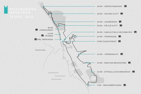 Helsingborg Marathon kör igång 2014