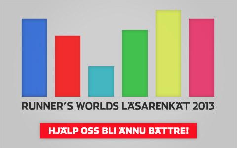 Runner's Worlds läsarundersökning 2013