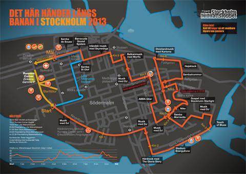Midnattsloppet Stockholm har en ny bana
