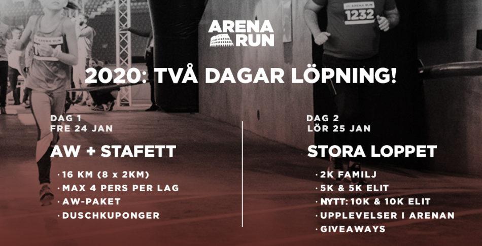 Arena Run fyller 5 år – firar med nytt millopp och ny stafett