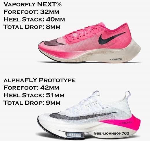 Världen delar sig igen – är skorna svarta eller vita? | Allas.se